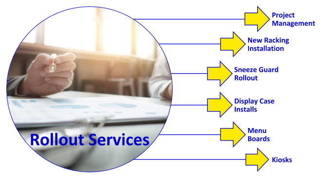 National Rollout Services and Solutions